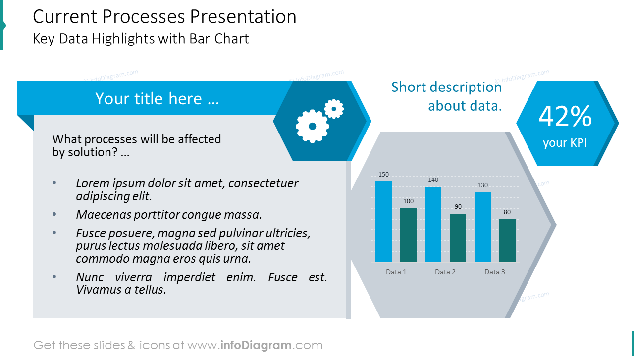 Current processes diagram illustrated with bar chart and description