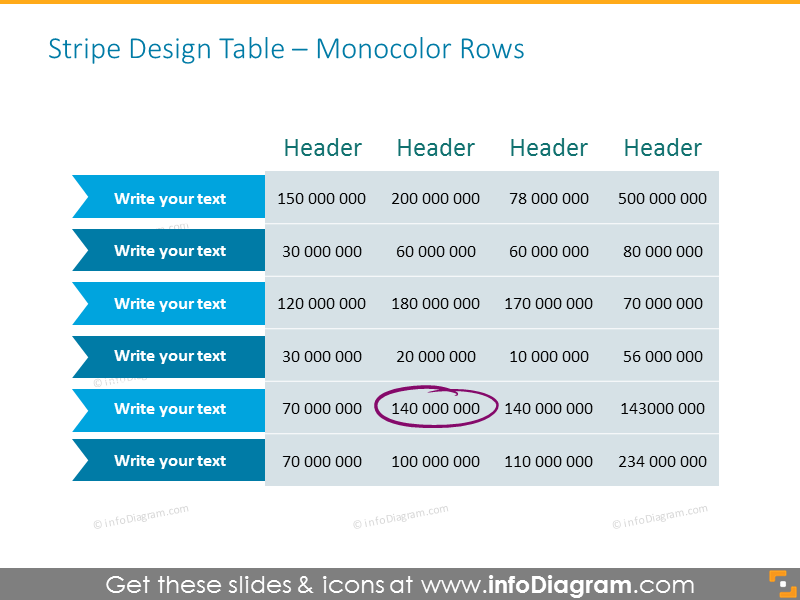 Flat Table for Data Summary 6 Rows