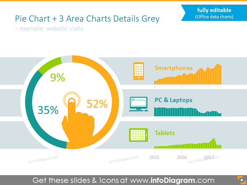 Dashboard template with legend on gray background and charts