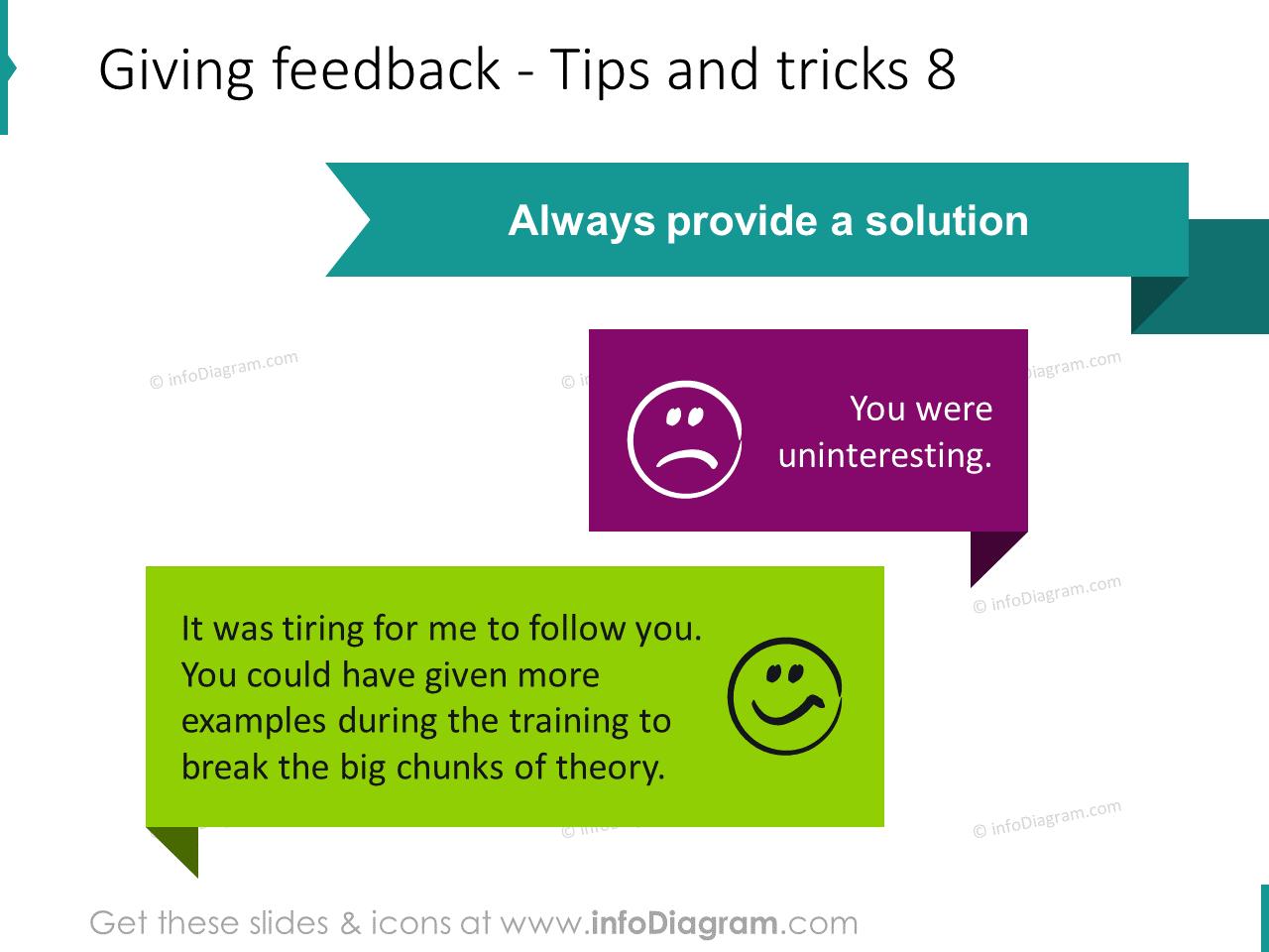Giving feedback provide solution example sentence pptx
