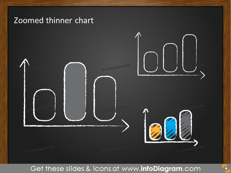 Zoomed thinner bar chart