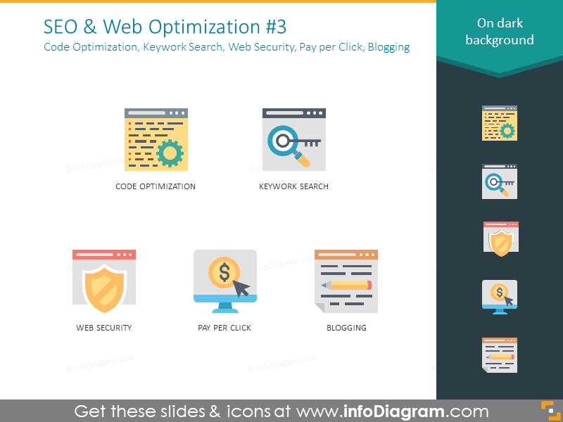 code optimization, keyword search, web security, pay per click, blogging