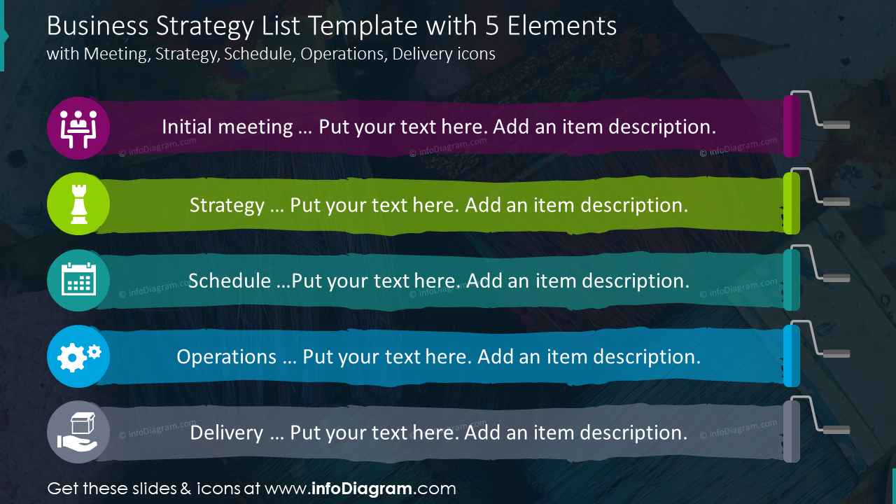 Business strategy list for five items