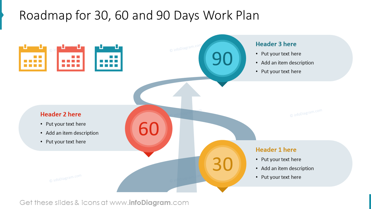Roadmap for 30, 60 and 90 Days Work Plan