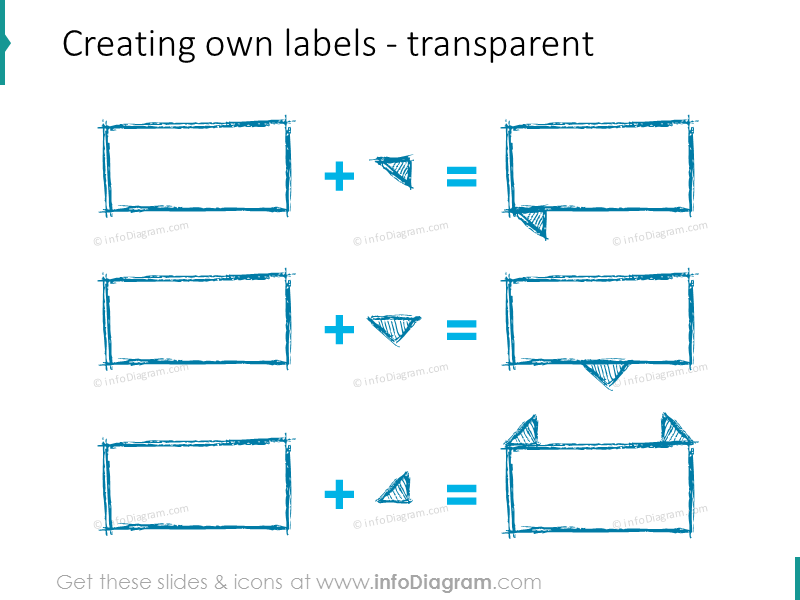 creating-hand-drawn-label-outline-sketch-powerpoint