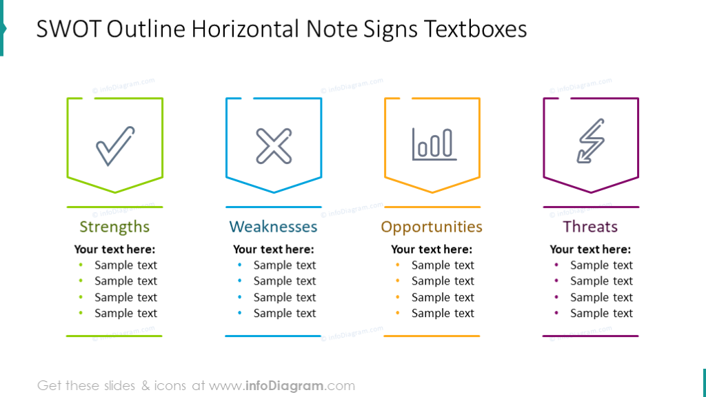 SWOT analysis presented with outline horizontal note with textboxes