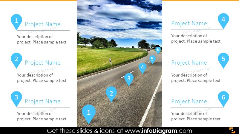 Project milestones roadmap on countryside picture