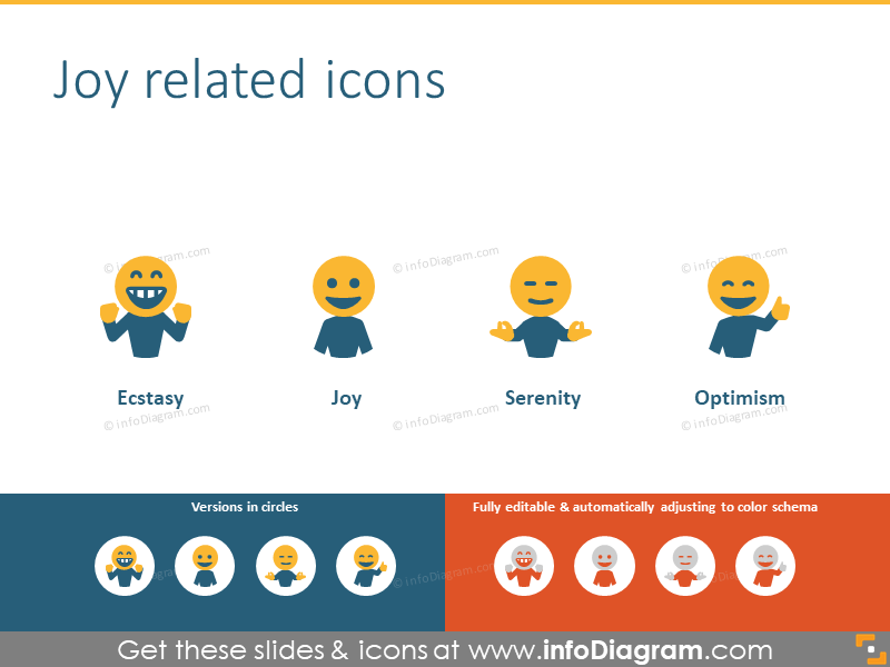 Joy symbols:  ecstasy, joy, serenity, optimism