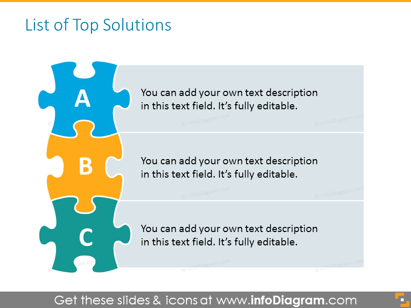 Top solutions in the puzzle diagram