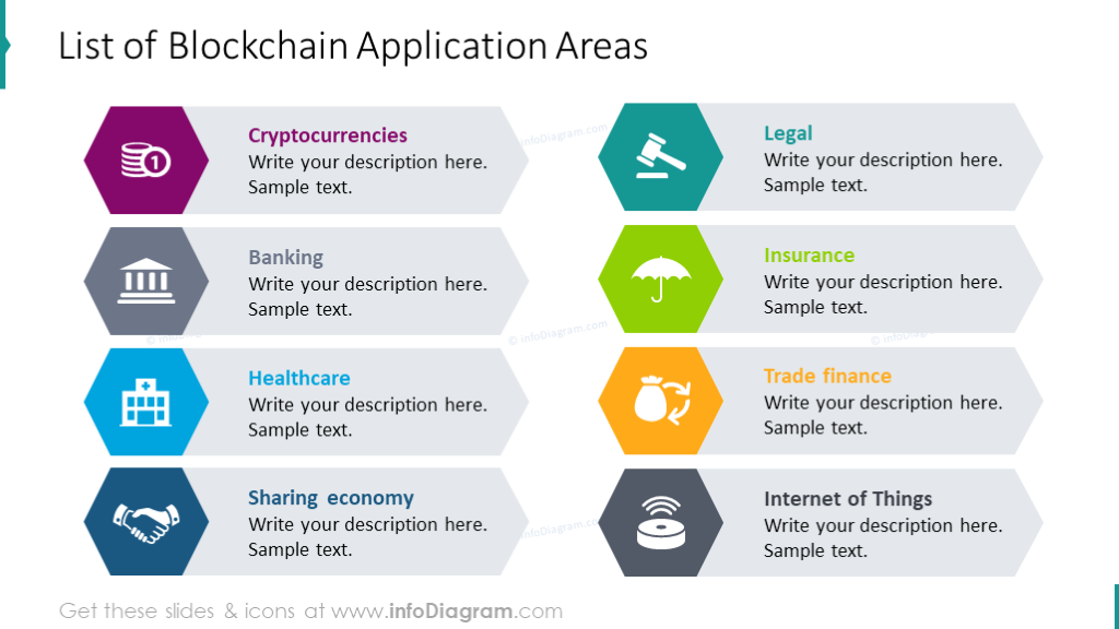 List of blockchain application areas illustrated with hexagon graphics wit…