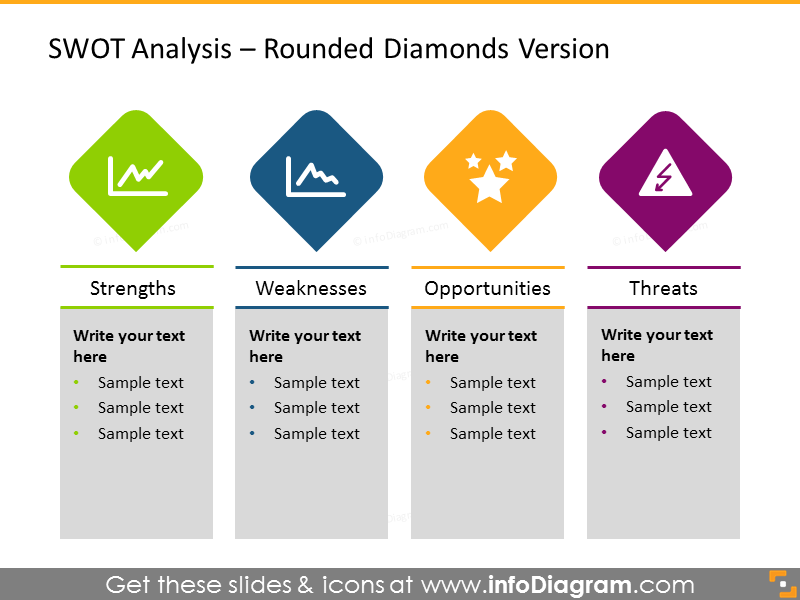 SWOT analysis illustrated with rounded diamonds chart