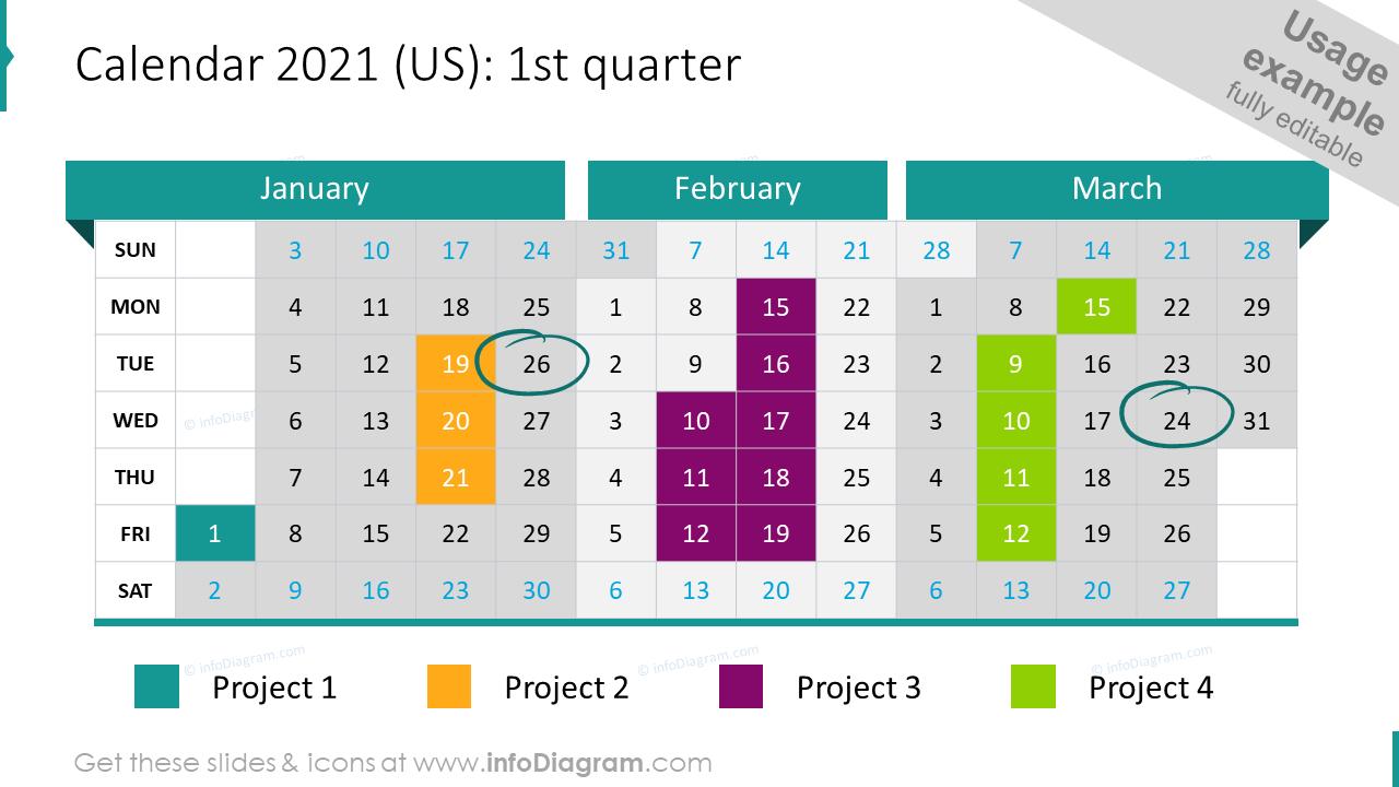 1st Quarter US 2020 Calendar ppt