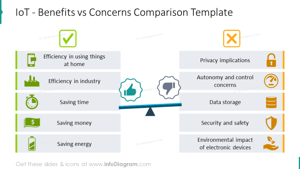 Iot benefits and concerns comparison table with flat icons