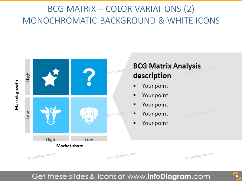 Color Variations of BCG Matrix: Monochromatic Background and White Icons