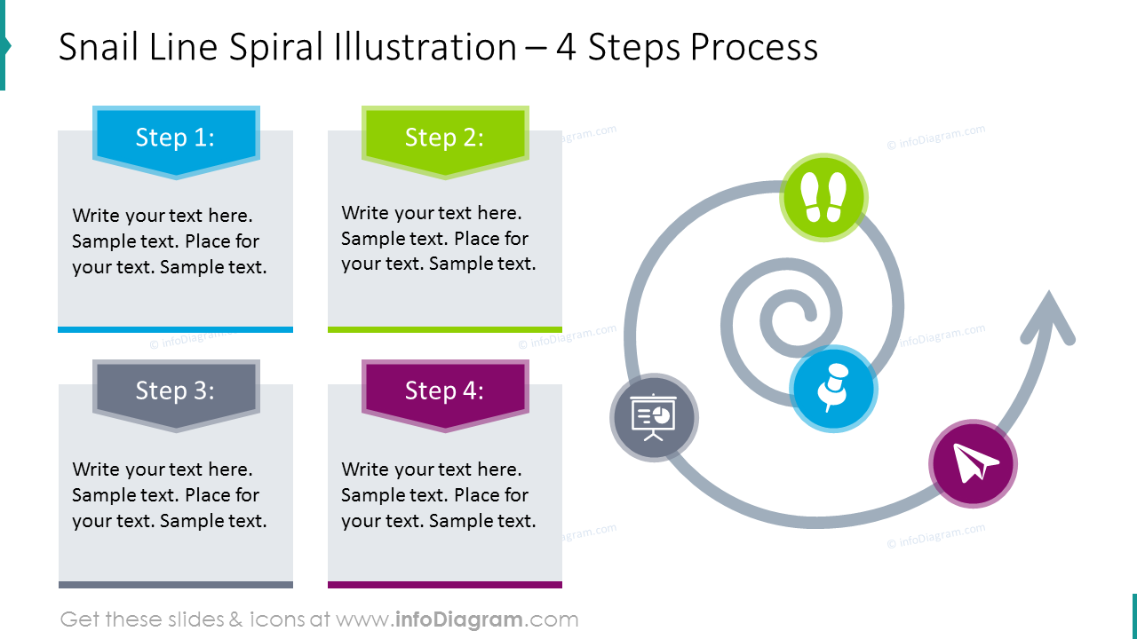 Four steps process shown with spiral graphics and description