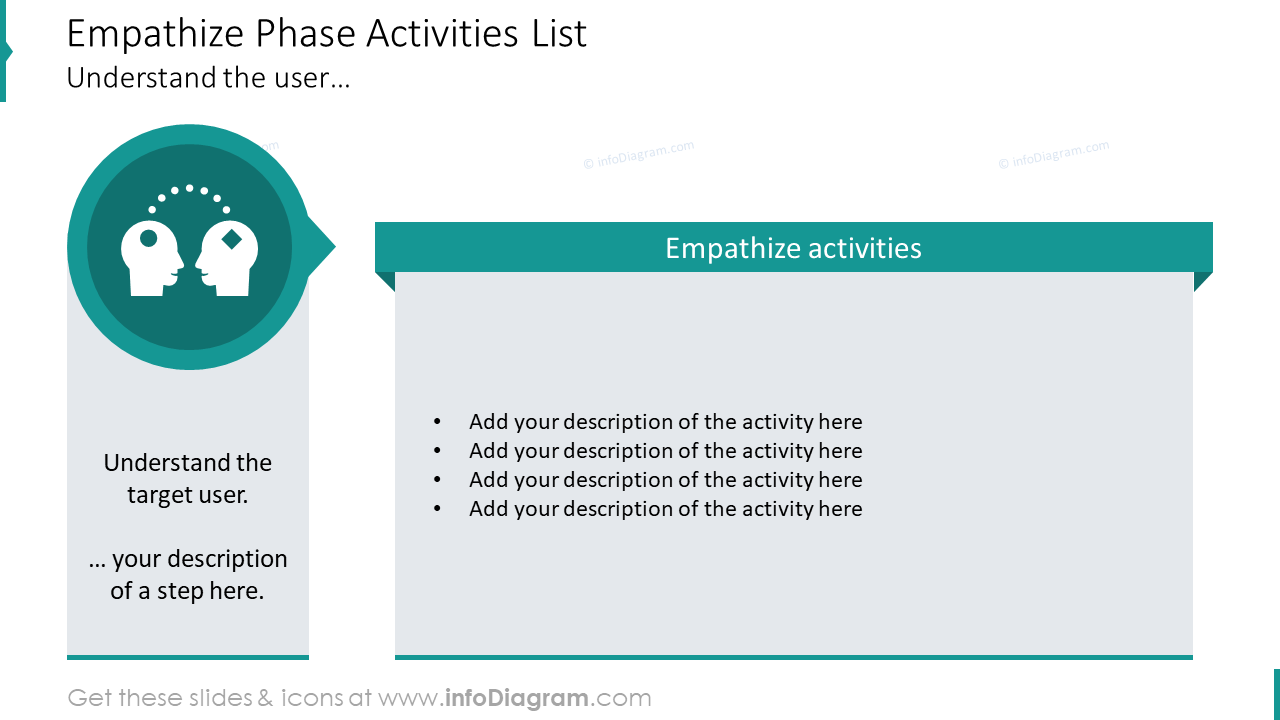 Empathize phase activities list slide