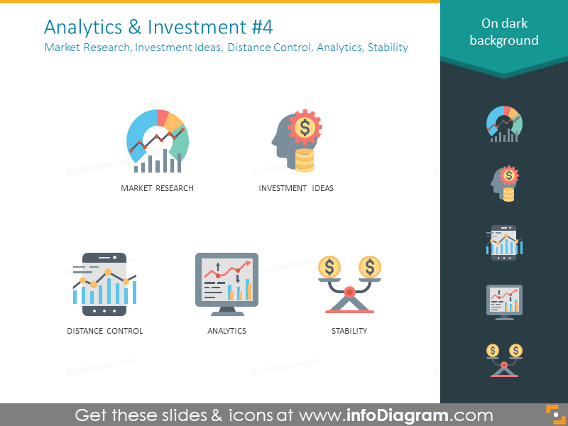 Market, investment ideas, distance control, analytics, stability