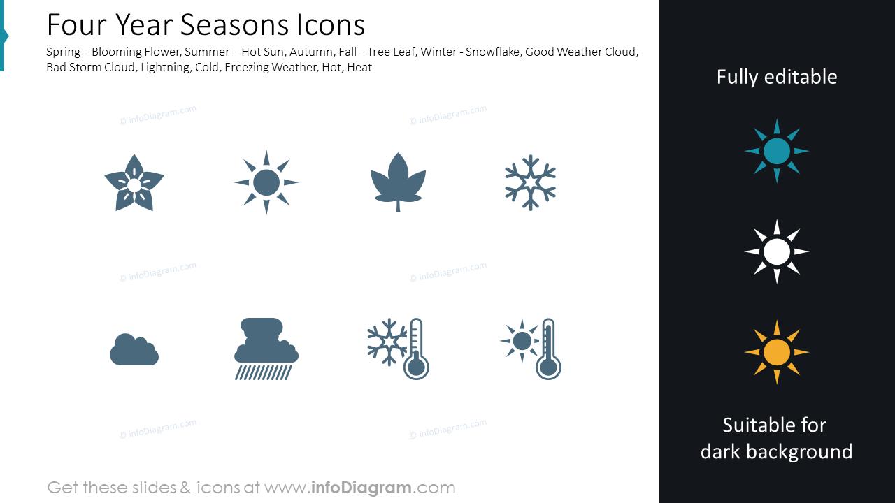 Four seasons: spring, summer, fall, winter