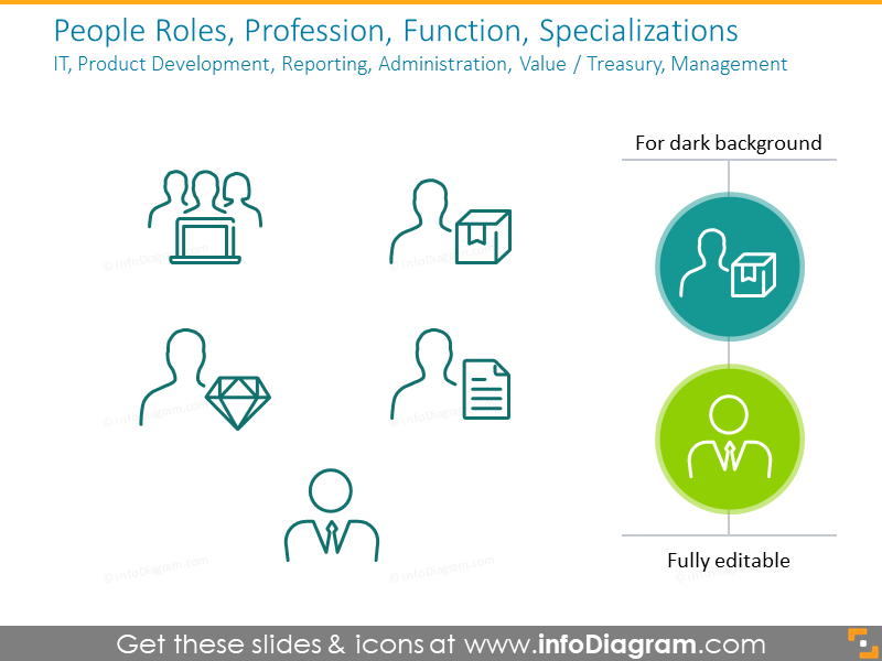 People Roles, Profession, Function, Specializations