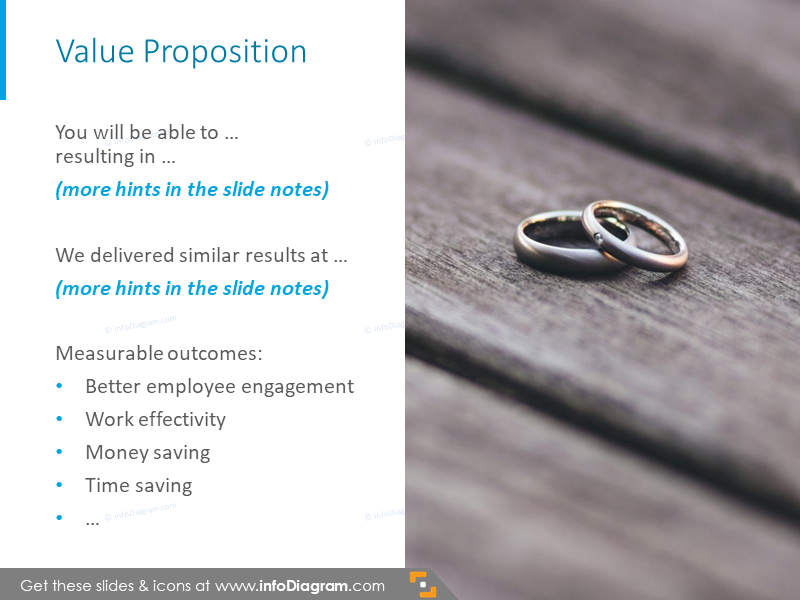 Example of the value proposition slide