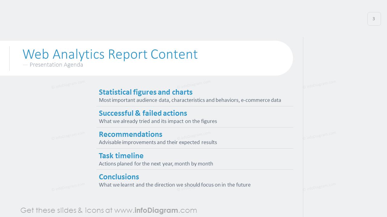 Web analytics agenda template