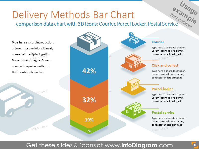 Delivery Methods Bar Chart illustrated with 3D icons