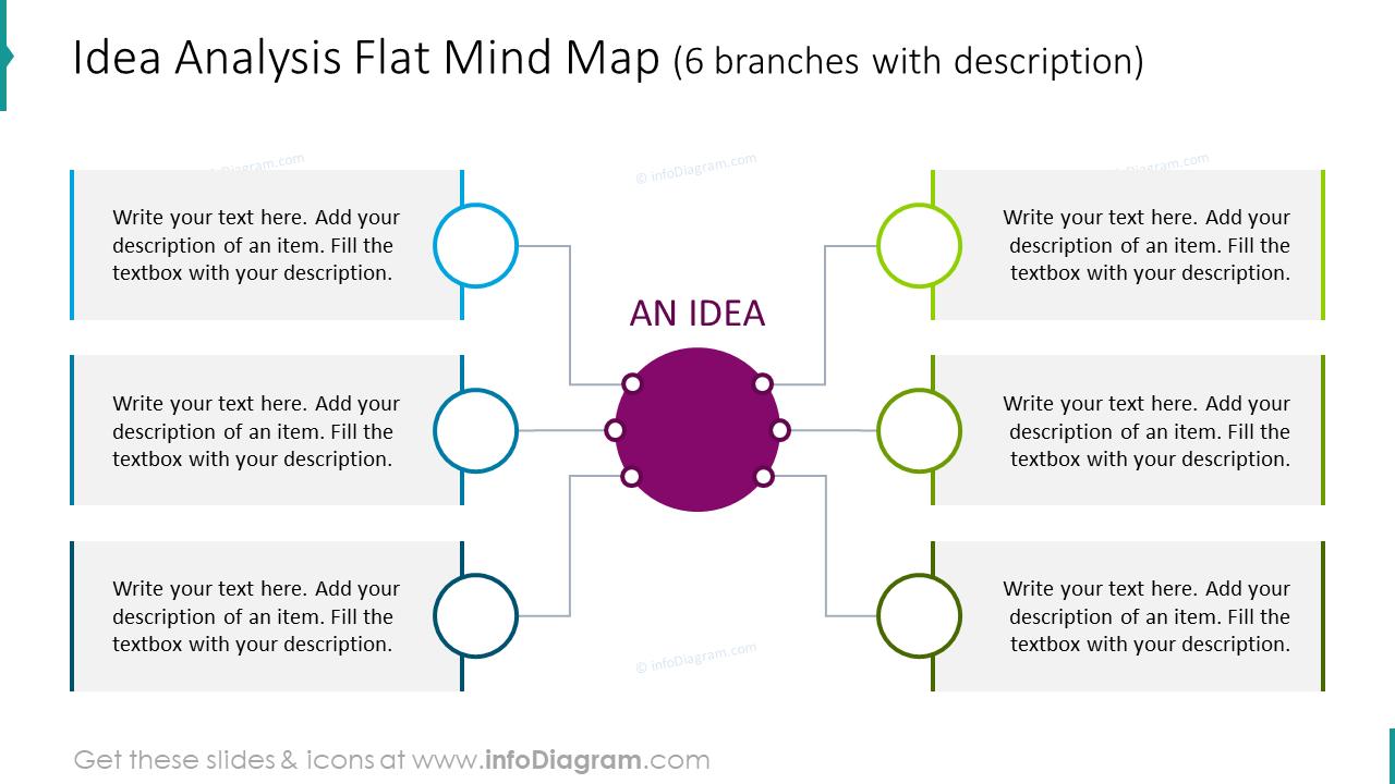 Idea analysis flat mind map slide