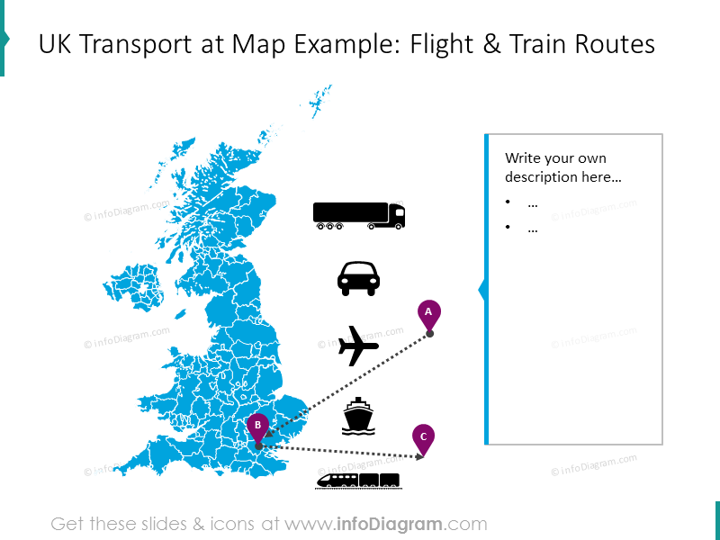 UK transport map with flight and train routes and a description