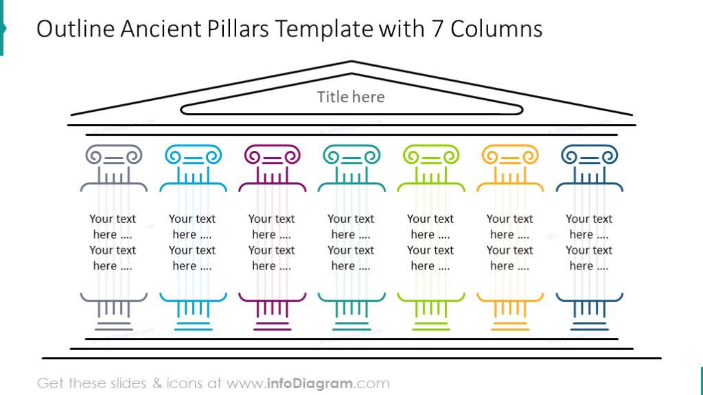 Strategic pillars template with 7 columns