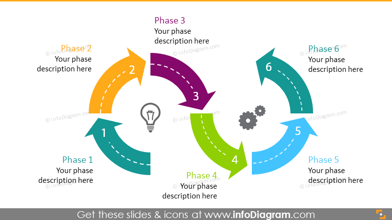 Circular 6 steps roadmap arrow timeline diagram