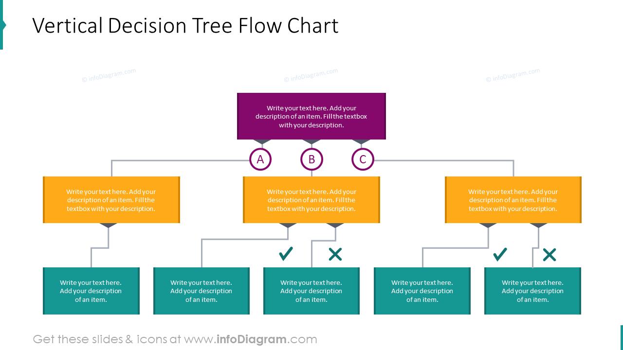 Vertical decision tree flow chart