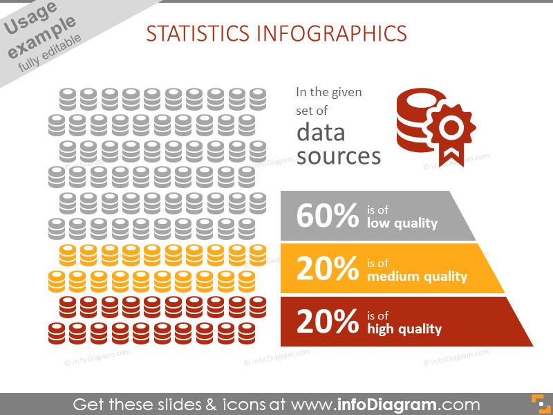 Statistics infographics