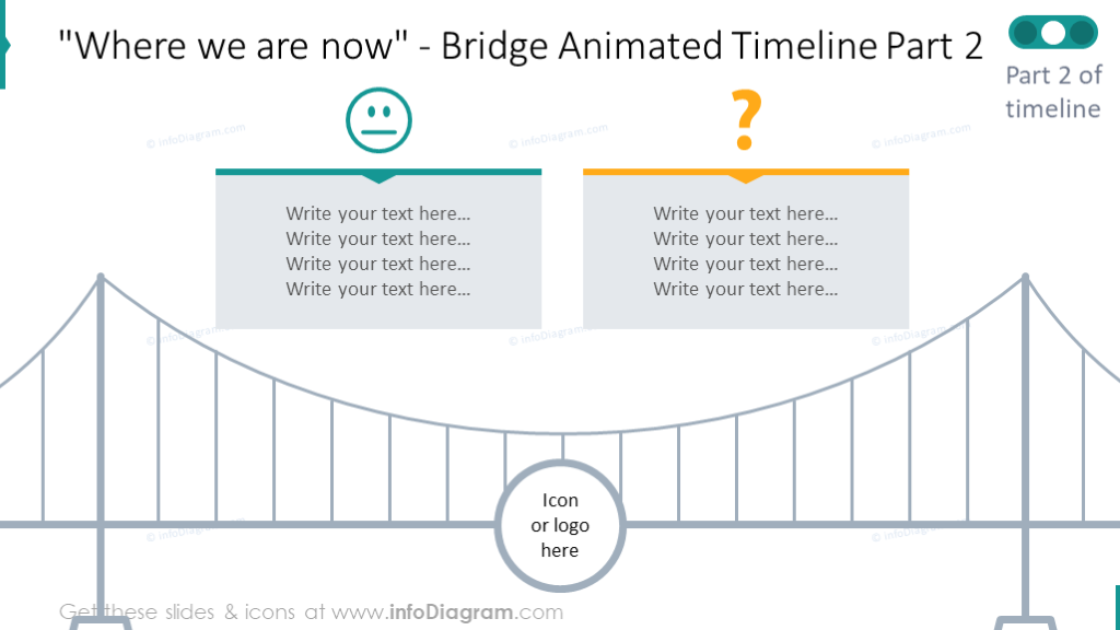 Bridge animated timeline with outline graphics and emotions icons