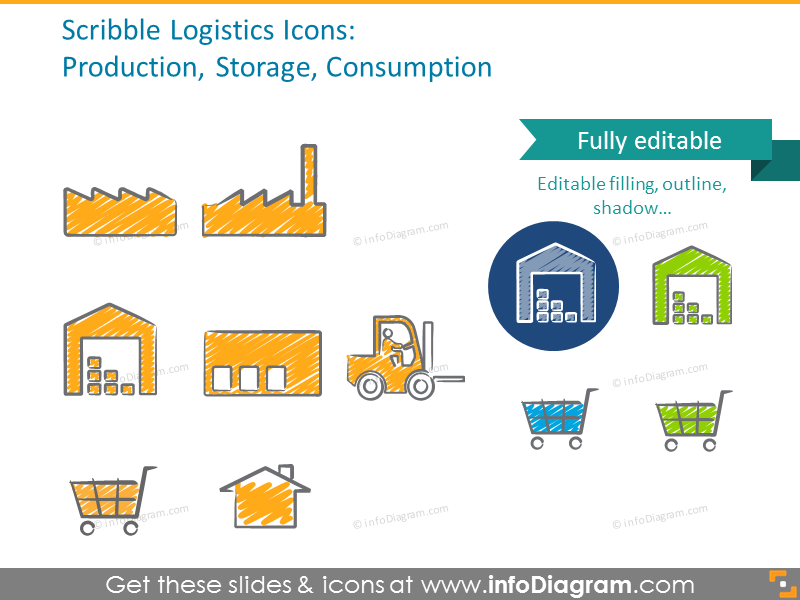 Example of the product, storage and consumption scribble icons