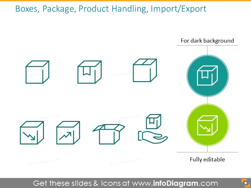 Product handling outline symbols