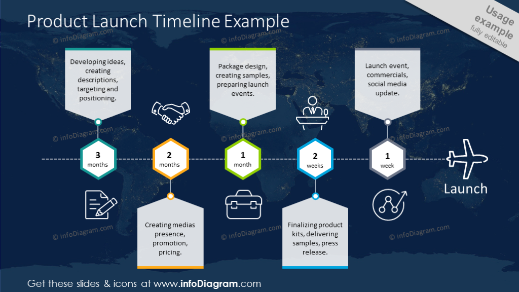 Product launch timeline example with outline icons
