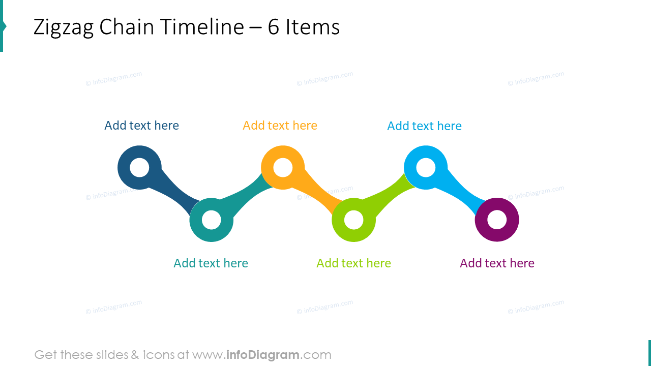 Zigzag chain timeline for 6 items