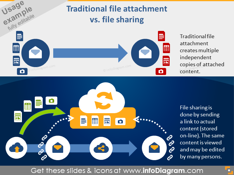 File attachment sharing diagram PPTx IT icons bundle