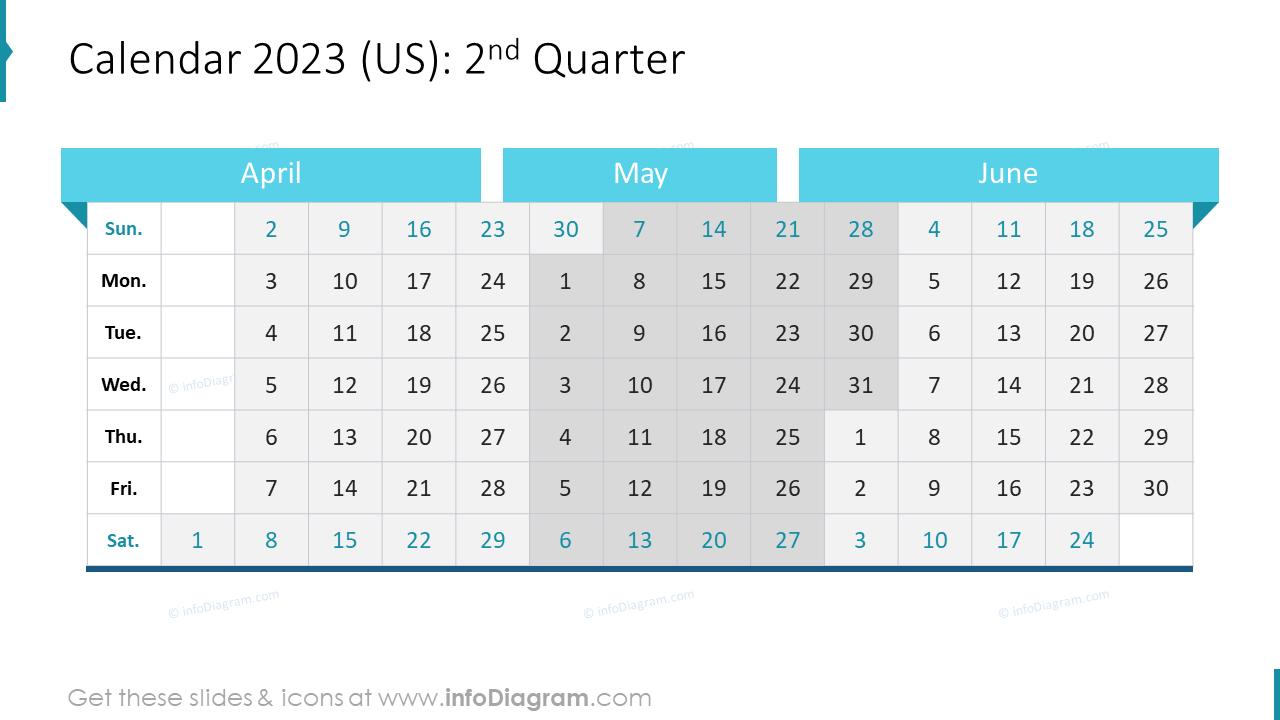2nd Quarter US Calendars