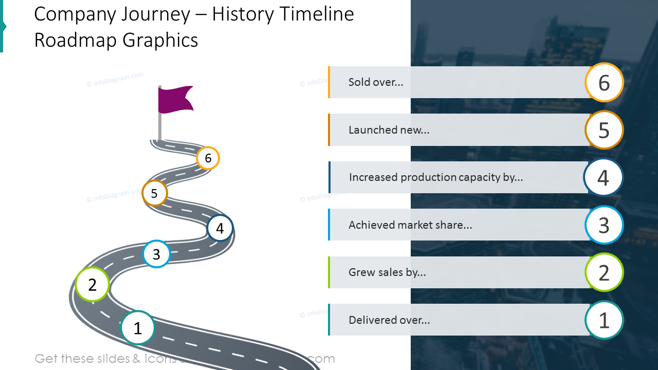 Company journey slide illustrated with the road graphics timeline and desc…