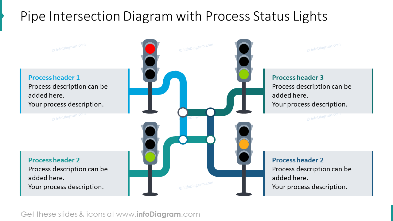 Pipe intersection infographics showed with process status lights