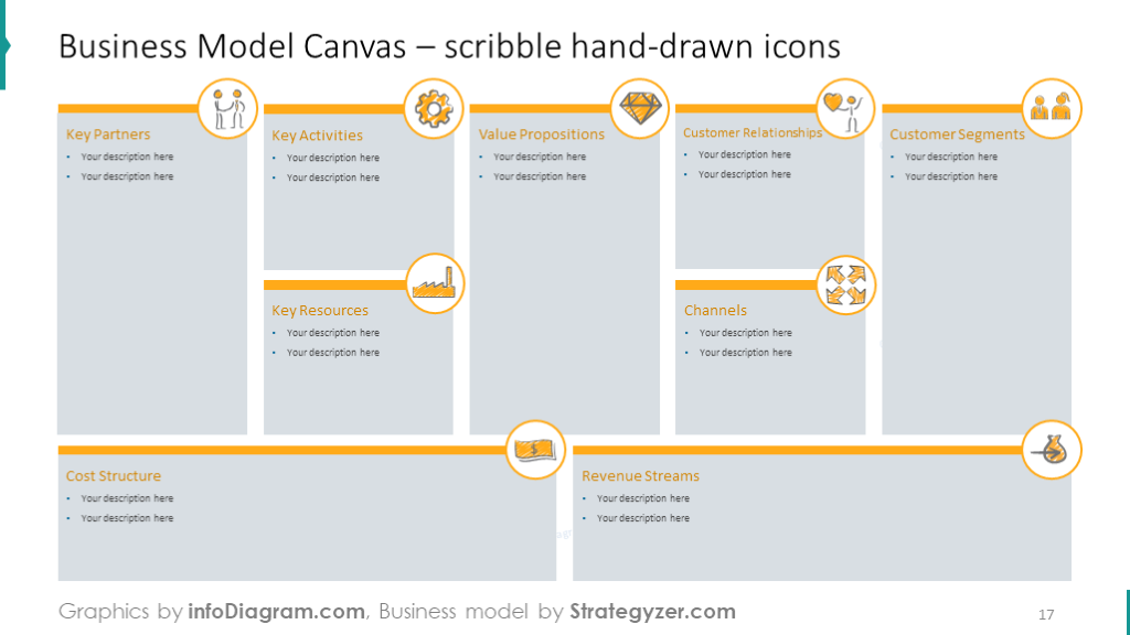Example of canvas model with scribble icons and sticky notes