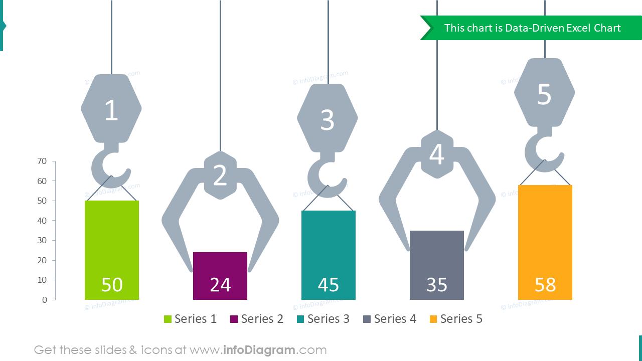 4 categories bar chart crane slide