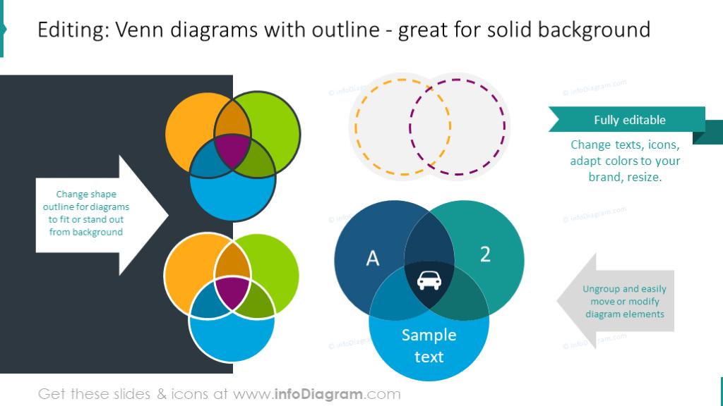 Example of Venn diagrams editability