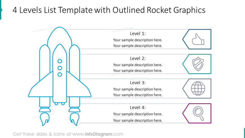 Four levels list shown with outline rocket graphics