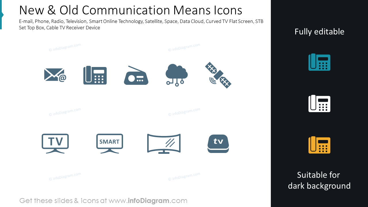 New & Old Communication Means Icons