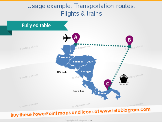latin america map transport route flight train ppt