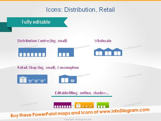 distribution icons transport wholesale retail shop ppt clipart