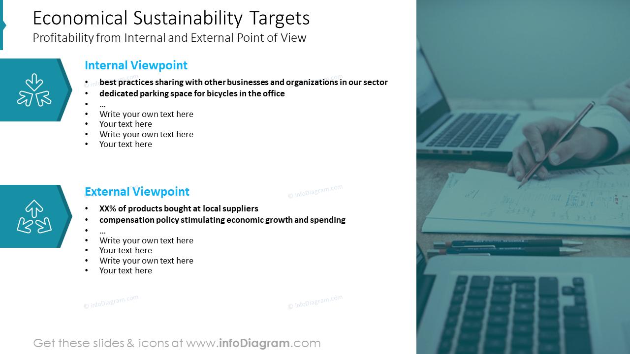 Economical Sustainability Targets