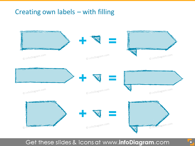Creating own labels with filling
